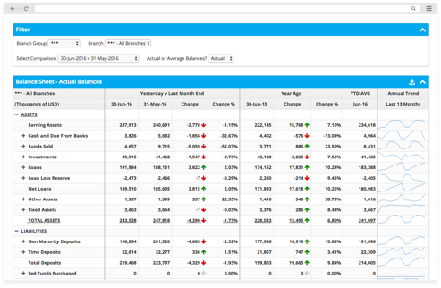 Publish Monthly Reports
